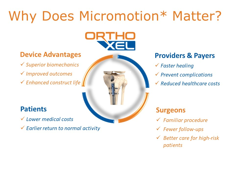 micromotion benefits